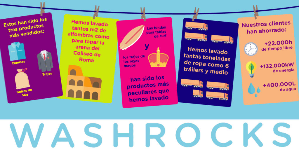 Washrocks en datos